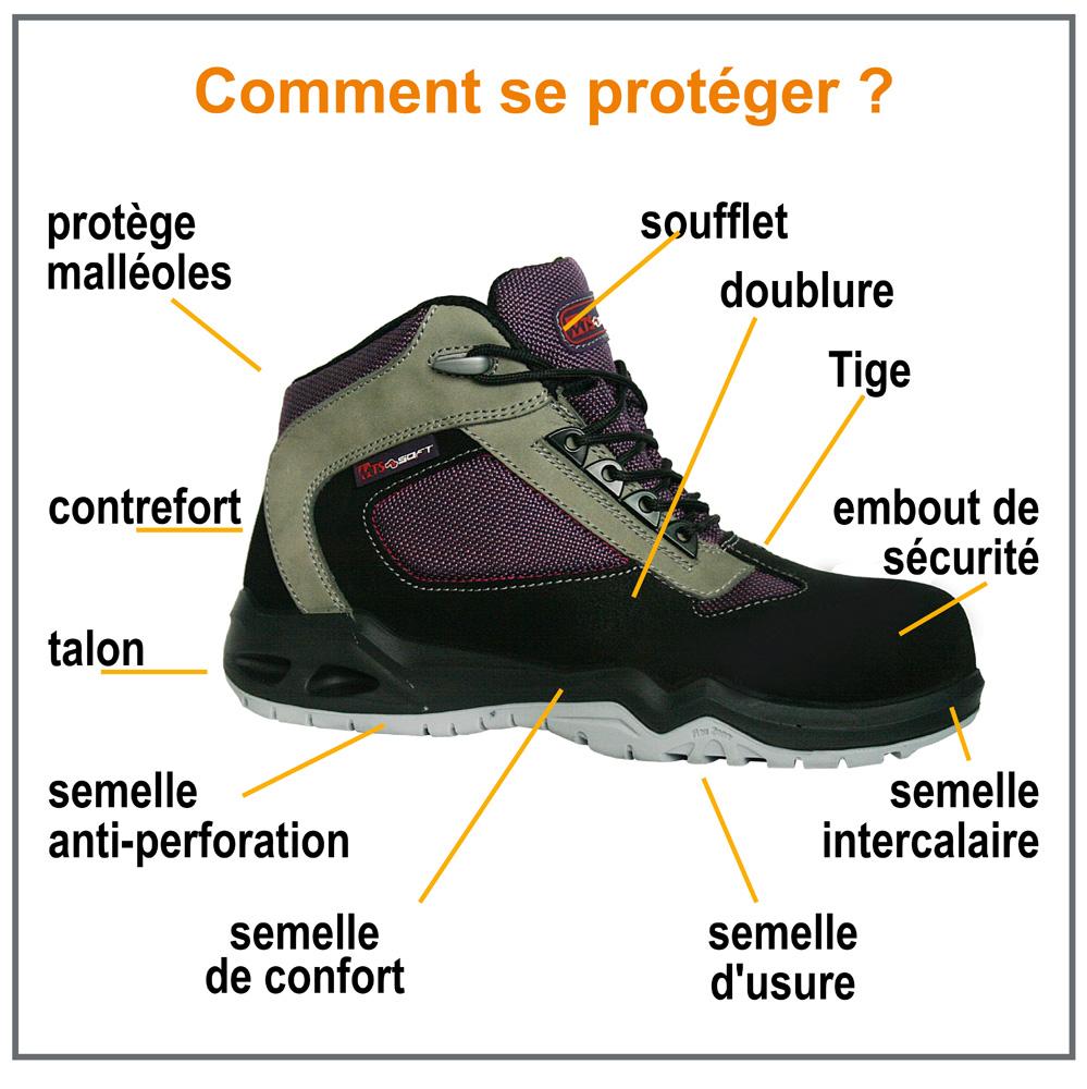 chaussure-de-securite